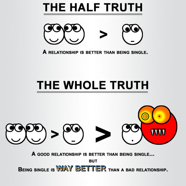 The half and the whole truth