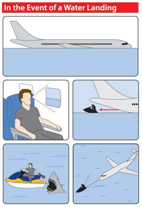 In the event of water landing