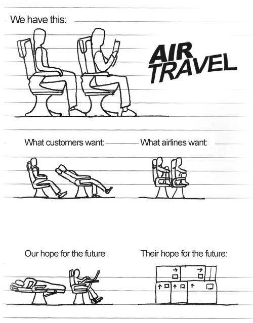 Air Travel seats
