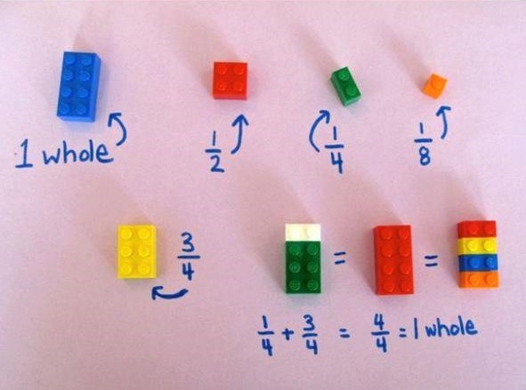 Easy way to teach fractions using Legos to childrenヾ(⌒ー⌒)ノ